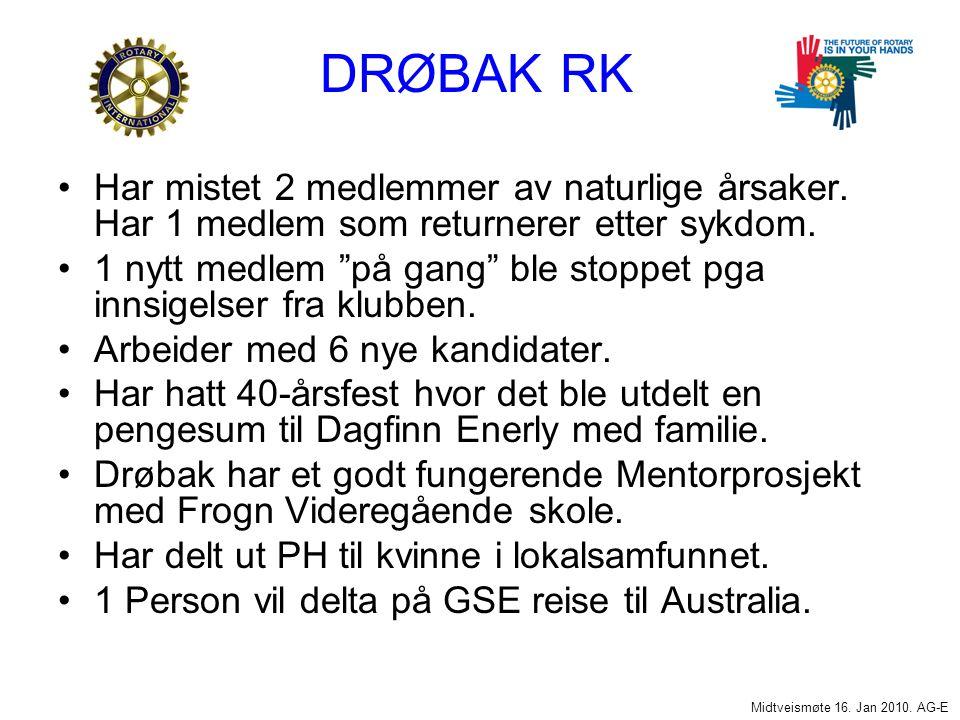 DRØBAK RK Har mistet 2 medlemmer av naturlige årsaker.