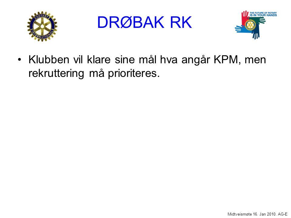 DRØBAK RK Klubben vil klare sine mål hva angår KPM, men rekruttering må prioriteres.