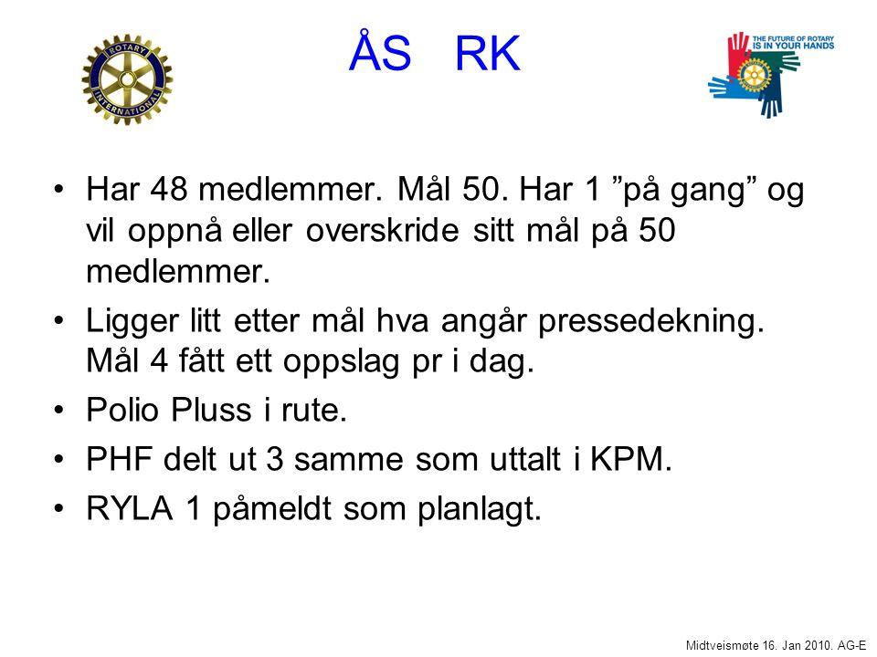 ÅS RK Har 48 medlemmer. Mål 50.