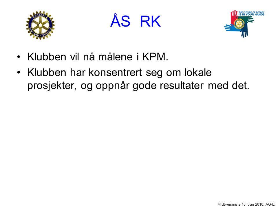 ÅS RK Klubben vil nå målene i KPM.