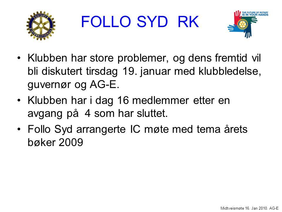 FOLLO SYD RK Klubben har store problemer, og dens fremtid vil bli diskutert tirsdag 19.