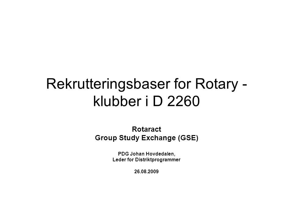 ROTARACTERE Kontakter: Charlotte Ruste, DP D-2260 og D 2310 – Tlf: 47 70 16 02 Lars Borgestrand, Tlf.