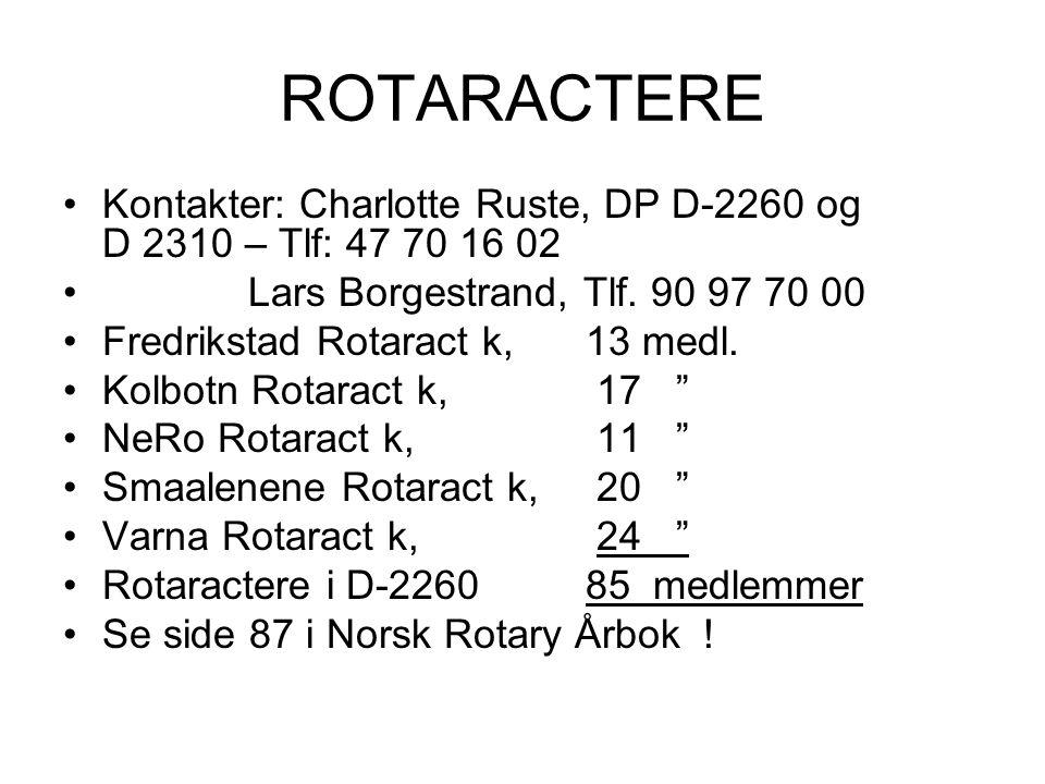 ROTARACTERE Kontakter: Charlotte Ruste, DP D-2260 og D 2310 – Tlf: 47 70 16 02 Lars Borgestrand, Tlf. 90 97 70 00 Fredrikstad Rotaract k, 13 medl. Kol