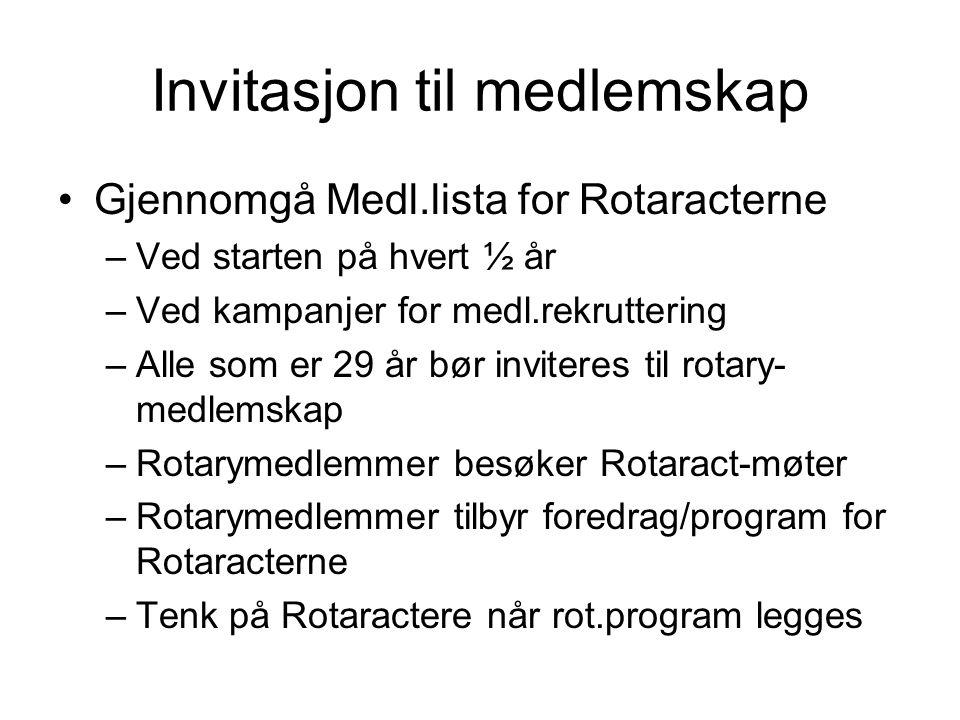 Invitasjon til medlemskap Gjennomgå Medl.lista for Rotaracterne –Ved starten på hvert ½ år –Ved kampanjer for medl.rekruttering –Alle som er 29 år bør