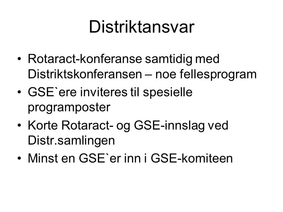 Distriktansvar Rotaract-konferanse samtidig med Distriktskonferansen – noe fellesprogram GSE`ere inviteres til spesielle programposter Korte Rotaract-