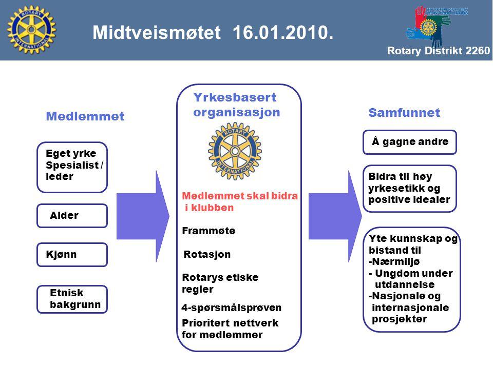 Rotary Distrikt 2260 Midtveismøtet 16.01.2010.