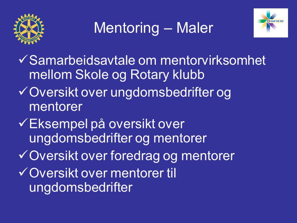 Mentoring – Maler Samarbeidsavtale om mentorvirksomhet mellom Skole og Rotary klubb Oversikt over ungdomsbedrifter og mentorer Eksempel på oversikt over ungdomsbedrifter og mentorer Oversikt over foredrag og mentorer Oversikt over mentorer til ungdomsbedrifter