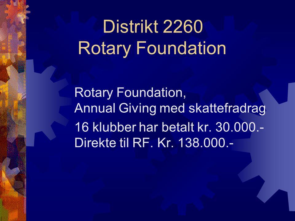 Distrikt 2260 Rotary Foundation Rotary Foundation, Annual Giving med skattefradrag 16 klubber har betalt kr. 30.000.- Direkte til RF. Kr. 138.000.-