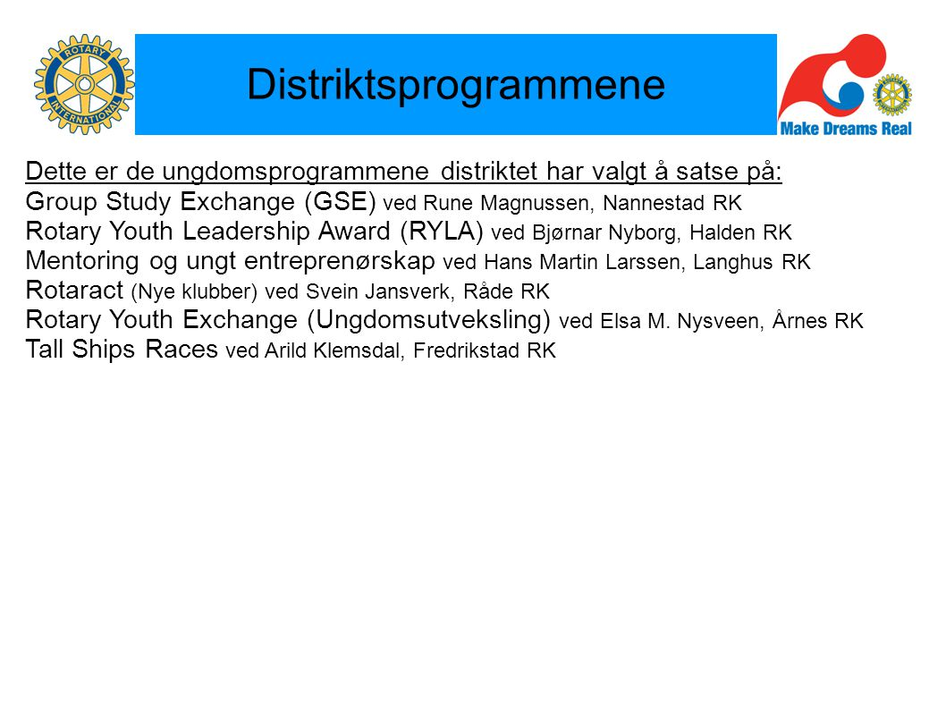 Distriktsprogrammene Dette er de ungdomsprogrammene distriktet har valgt å satse på: Group Study Exchange (GSE) ved Rune Magnussen, Nannestad RK Rotar
