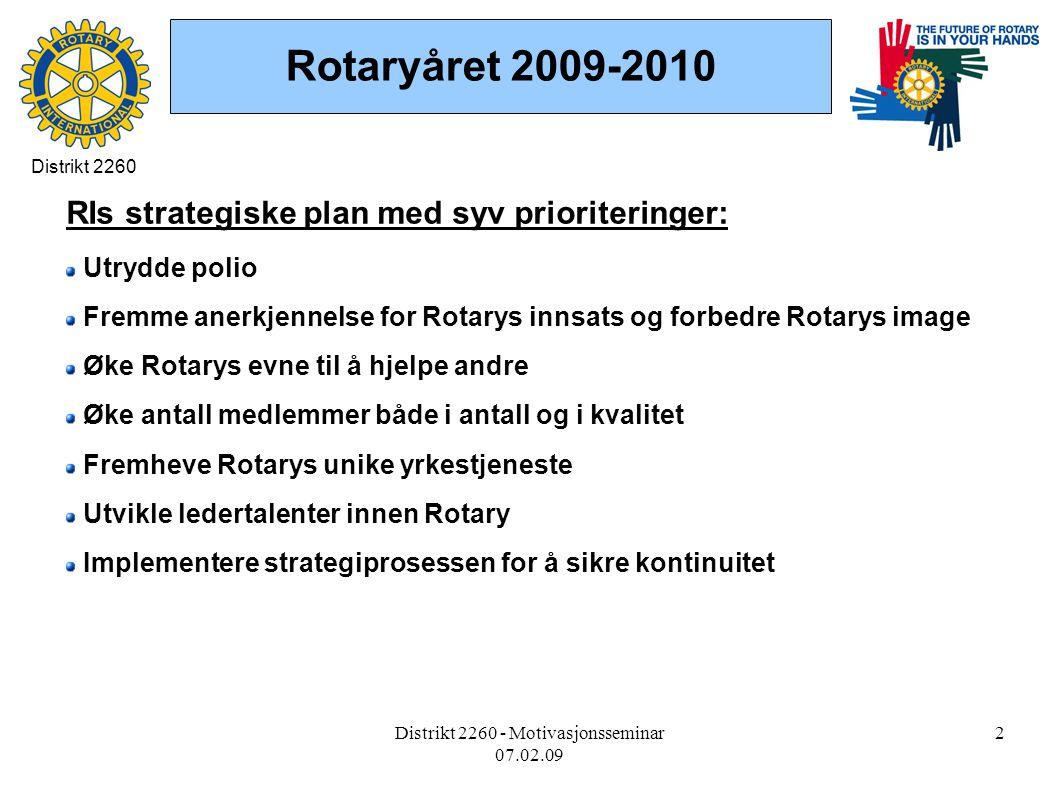Distrikt 2260 - Motivasjonsseminar 07.02.09 2 Rotaryåret 2009-2010 RIs strategiske plan med syv prioriteringer: Utrydde polio Fremme anerkjennelse for Rotarys innsats og forbedre Rotarys image Øke Rotarys evne til å hjelpe andre Øke antall medlemmer både i antall og i kvalitet Fremheve Rotarys unike yrkestjeneste Utvikle ledertalenter innen Rotary Implementere strategiprosessen for å sikre kontinuitet Distrikt 2260