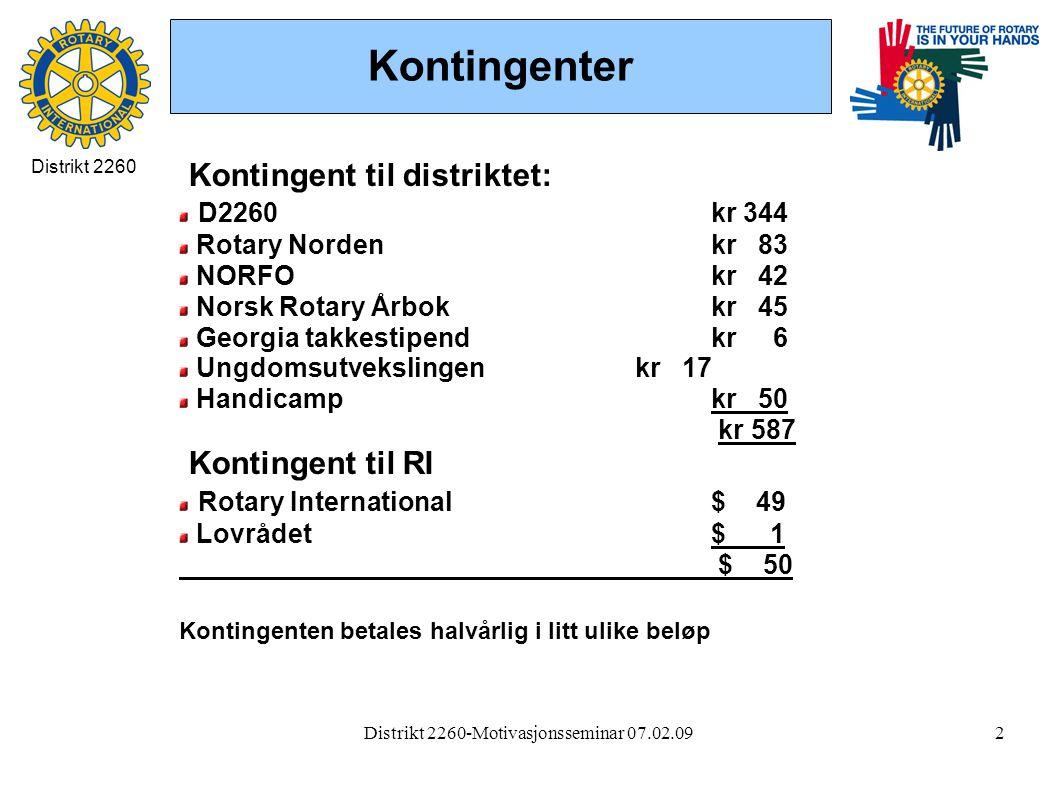 Distrikt 2260-Motivasjonsseminar 07.02.092 Kontingenter Kontingent til distriktet: D2260kr 344 Rotary Nordenkr 83 NORFOkr 42 Norsk Rotary Årbokkr 45 G