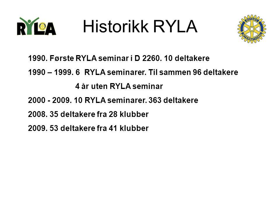 Historikk RYLA 1990. Første RYLA seminar i D 2260.