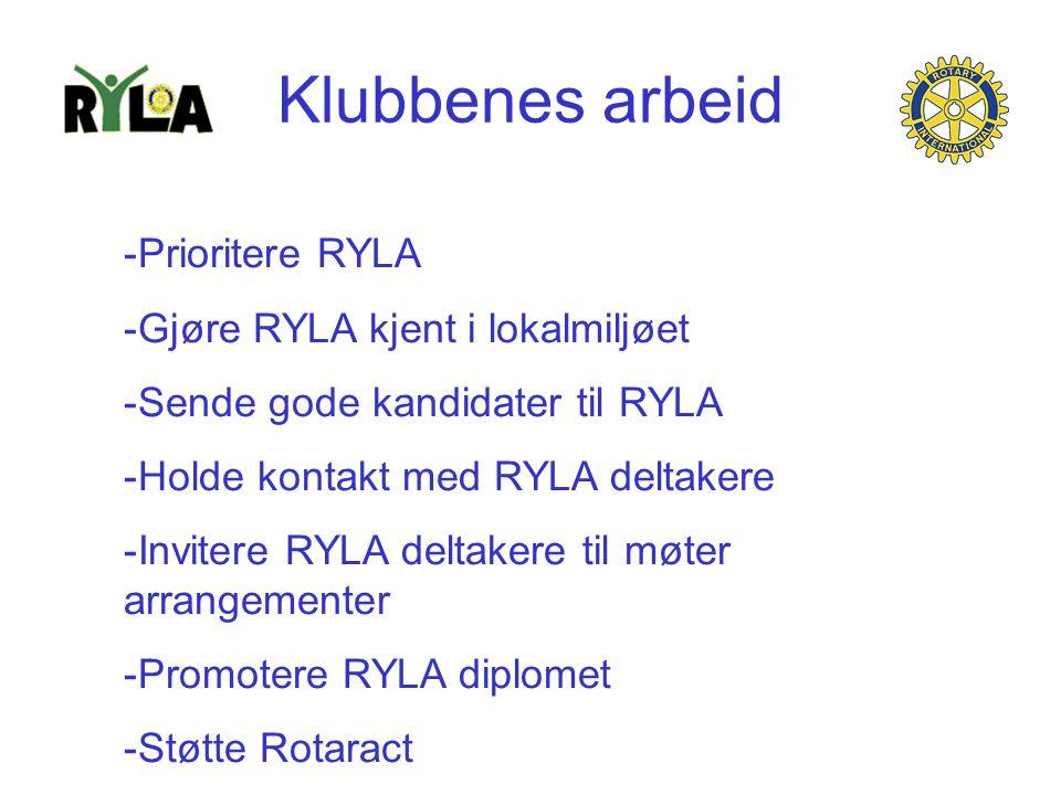 Klubbenes arbeid -Prioritere RYLA -Gjøre RYLA kjent i lokalmiljøet -Sende gode kandidater til RYLA -Holde kontakt med RYLA deltakere -Invitere RYLA deltakere til møter arrangementer -Promotere RYLA diplomet -Støtte Rotaract