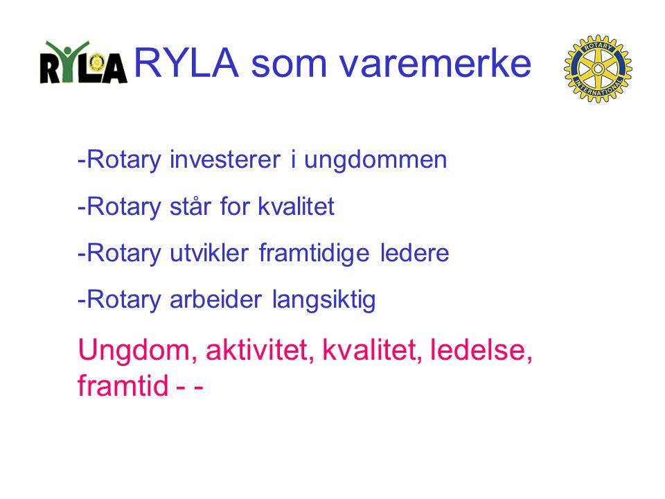 RYLA som varemerke -Rotary investerer i ungdommen -Rotary står for kvalitet -Rotary utvikler framtidige ledere -Rotary arbeider langsiktig Ungdom, aktivitet, kvalitet, ledelse, framtid - -