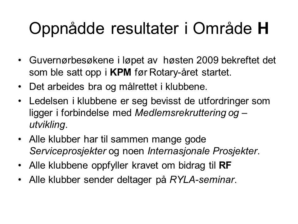 Oppnådde resultater i Område H Guvernørbesøkene i løpet av høsten 2009 bekreftet det som ble satt opp i KPM før Rotary-året startet.