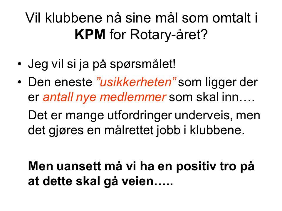 Vil klubbene nå sine mål som omtalt i KPM for Rotary-året.