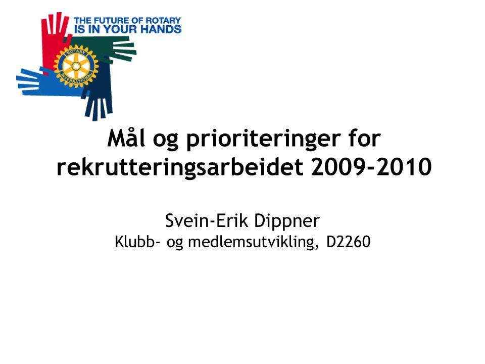 Mål og prioriteringer for rekrutteringsarbeidet 2009-2010 Svein-Erik Dippner Klubb- og medlemsutvikling, D2260
