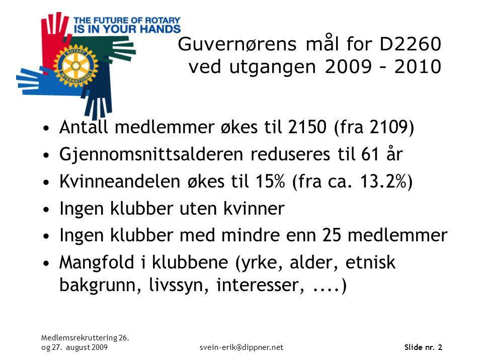 Guvernørens mål for D2260 ved utgangen 2009 - 2010 Antall medlemmer økes til 2150 (fra 2109) Gjennomsnittsalderen reduseres til 61 år Kvinneandelen økes til 15% (fra ca.