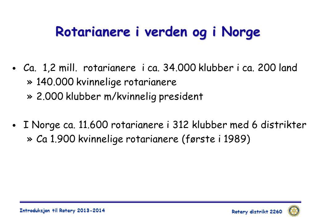 Rotary distrikt 2260 Introduksjon til Rotary 2013-2014 Rotarianere i verden og i Norge  Ca. 1,2 mill. rotarianere i ca. 34.000 klubber i ca. 200 land