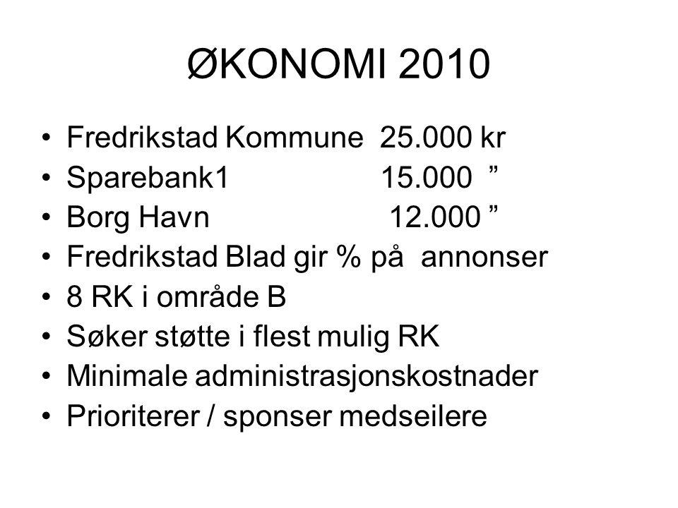 """ØKONOMI 2010 Fredrikstad Kommune 25.000 kr Sparebank115.000 """" Borg Havn 12.000 """" Fredrikstad Blad gir % på annonser 8 RK i område B Søker støtte i fle"""