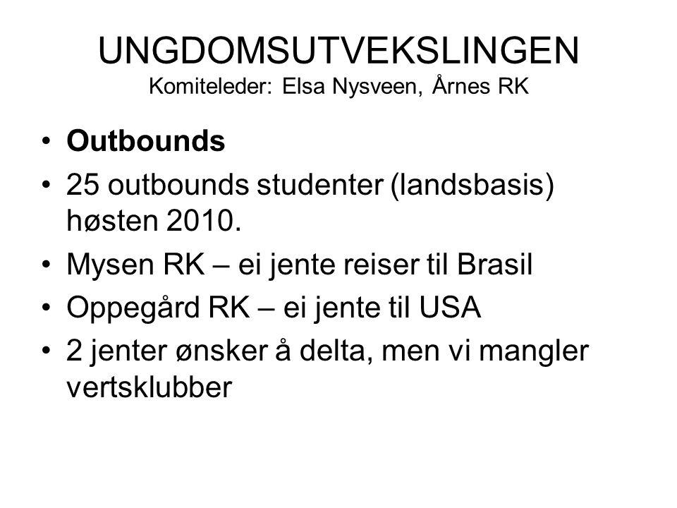 UNGDOMSUTVEKSLINGEN Komiteleder: Elsa Nysveen, Årnes RK Outbounds 25 outbounds studenter (landsbasis) høsten 2010. Mysen RK – ei jente reiser til Bras