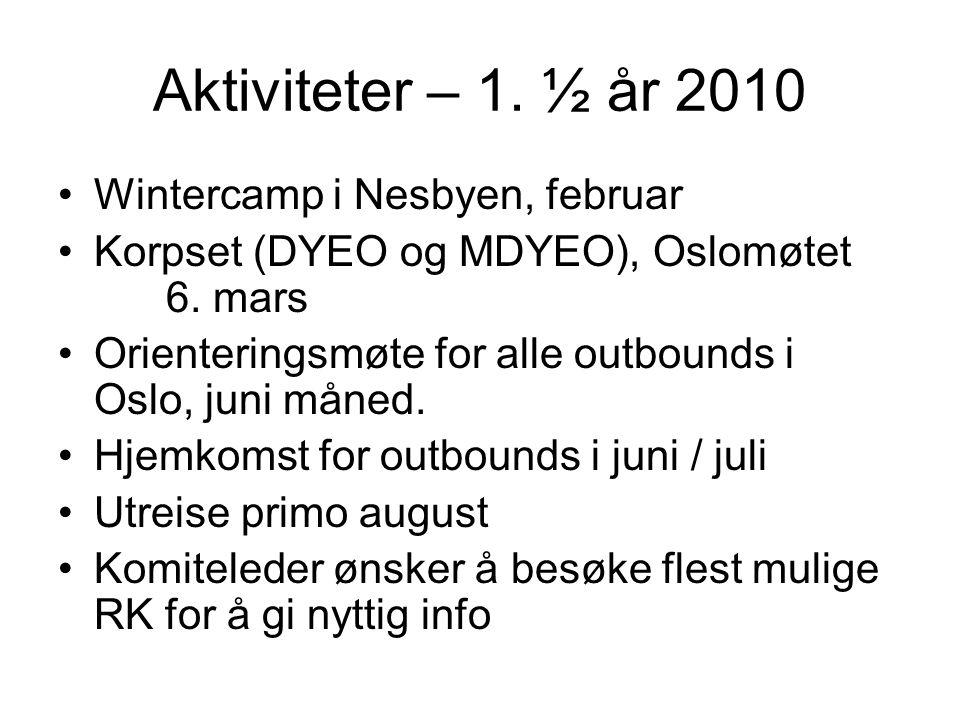 Aktiviteter – 1. ½ år 2010 Wintercamp i Nesbyen, februar Korpset (DYEO og MDYEO), Oslomøtet 6. mars Orienteringsmøte for alle outbounds i Oslo, juni m