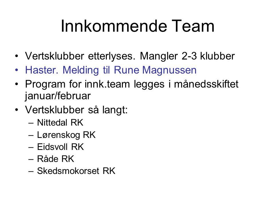 Innkommende Team Vertsklubber etterlyses. Mangler 2-3 klubber Haster. Melding til Rune Magnussen Program for innk.team legges i månedsskiftet januar/f
