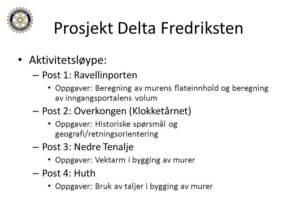 Prosjekt Delta Fredriksten Aktivitetsløype: – Post 1: Ravellinporten Oppgaver: Beregning av murens flateinnhold og beregning av inngangsportalens volu