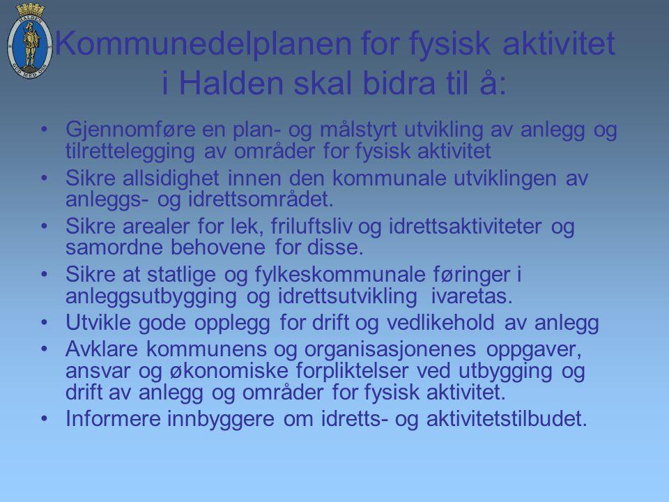 Kommunedelplanen for fysisk aktivitet i Halden skal bidra til å: Gjennomføre en plan- og målstyrt utvikling av anlegg og tilrettelegging av områder for fysisk aktivitet Sikre allsidighet innen den kommunale utviklingen av anleggs- og idrettsområdet.