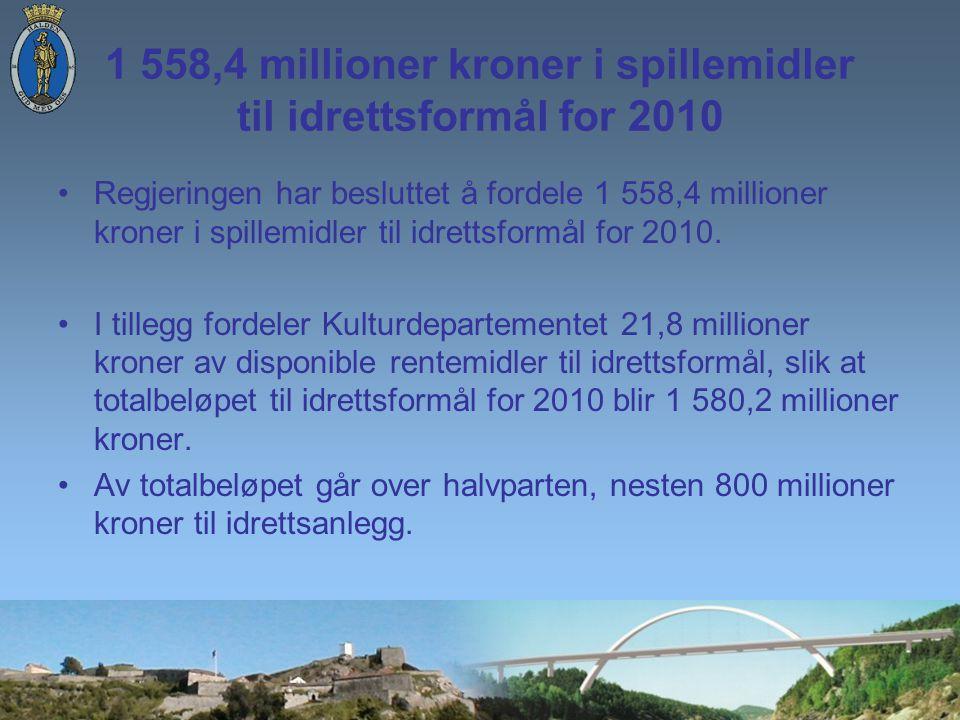 1 558,4 millioner kroner i spillemidler til idrettsformål for 2010 Regjeringen har besluttet å fordele 1 558,4 millioner kroner i spillemidler til idrettsformål for 2010.