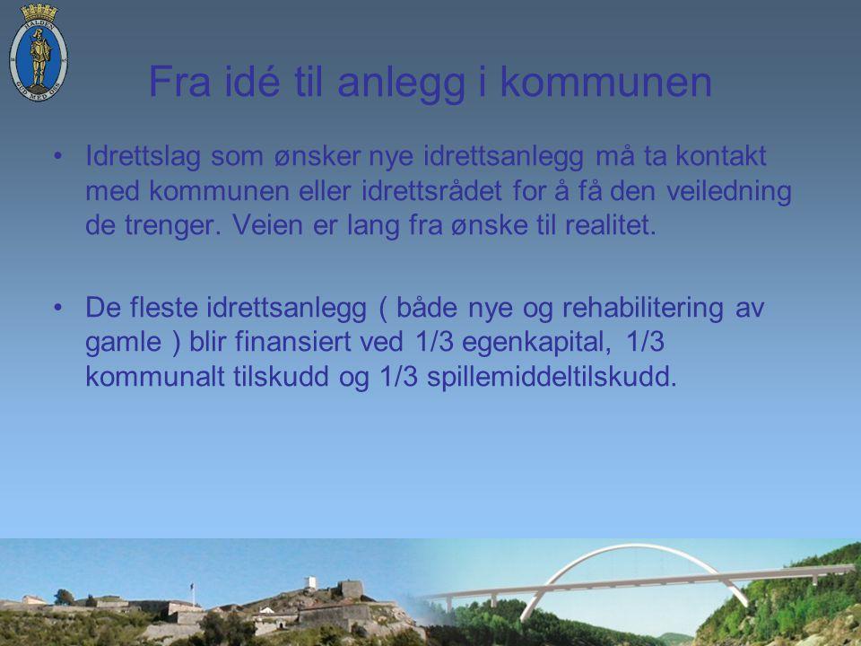 Idrettsregistreringen for Halden idrettsråd pr.
