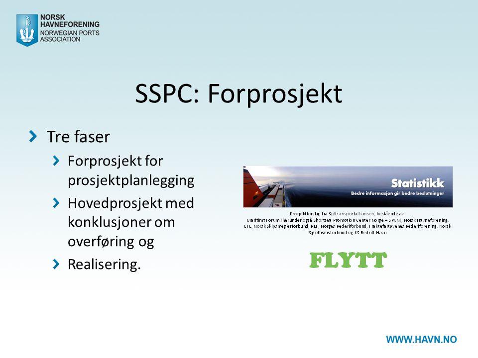 SSPC: Forprosjekt Tre faser Forprosjekt for prosjektplanlegging Hovedprosjekt med konklusjoner om overføring og Realisering.