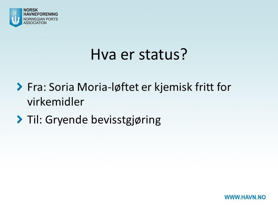Hva er status Fra: Soria Moria-løftet er kjemisk fritt for virkemidler Til: Gryende bevisstgjøring