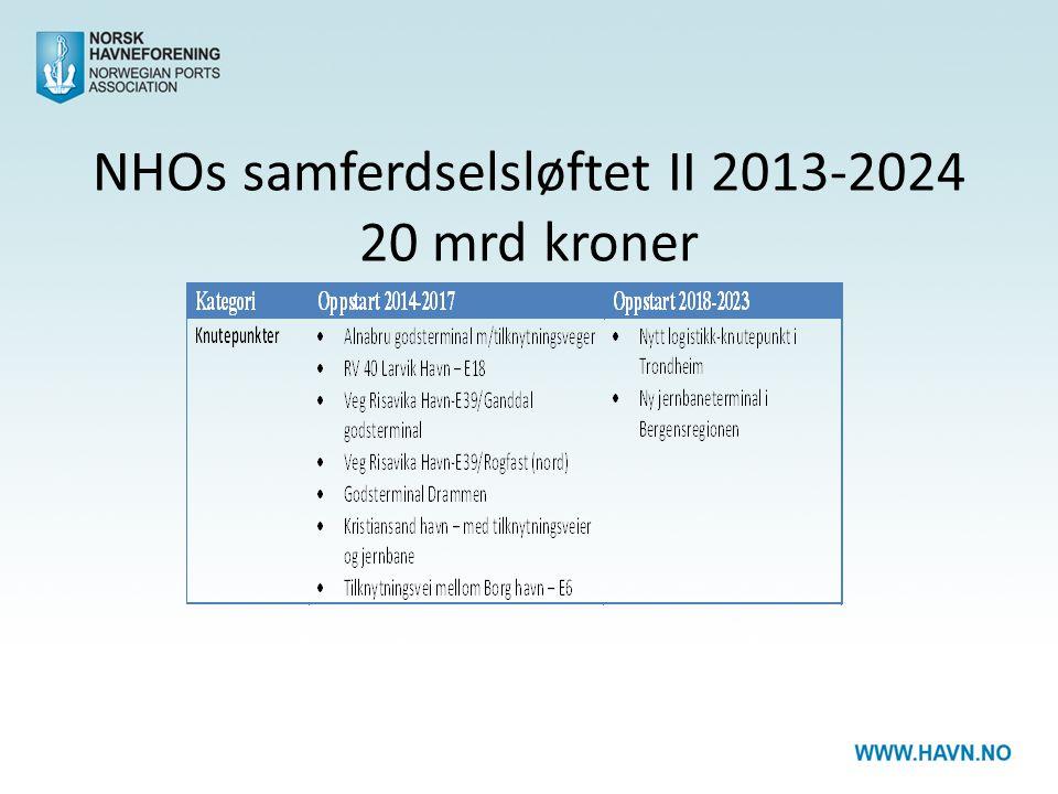 NHOs samferdselsløftet II 2013-2024 20 mrd kroner