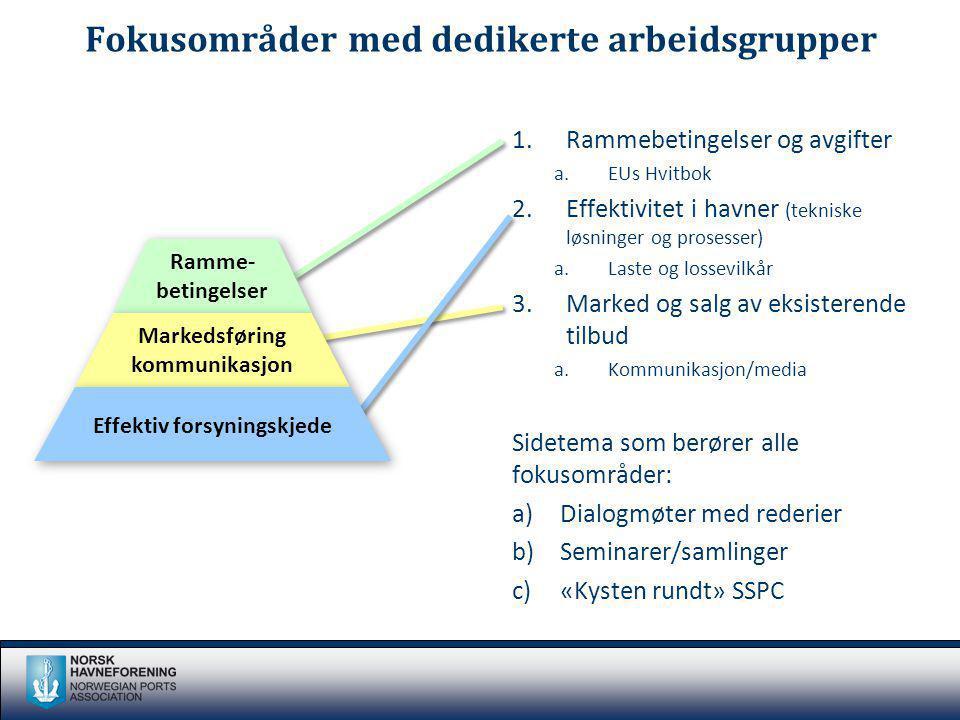 Fokusområder med dedikerte arbeidsgrupper 1.Rammebetingelser og avgifter a.EUs Hvitbok 2.Effektivitet i havner (tekniske løsninger og prosesser) a.Las