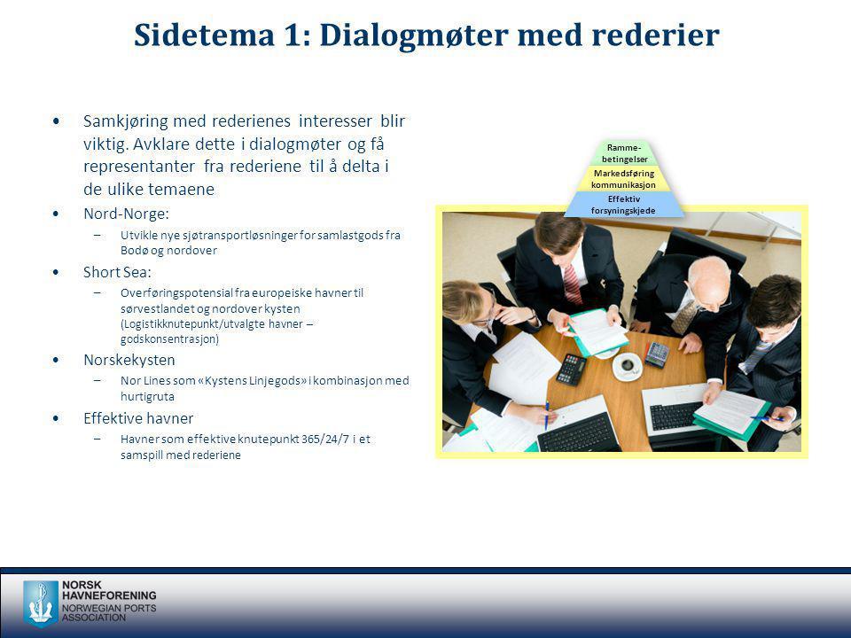 Sidetema 1: Dialogmøter med rederier Samkjøring med rederienes interesser blir viktig. Avklare dette i dialogmøter og få representanter fra rederiene