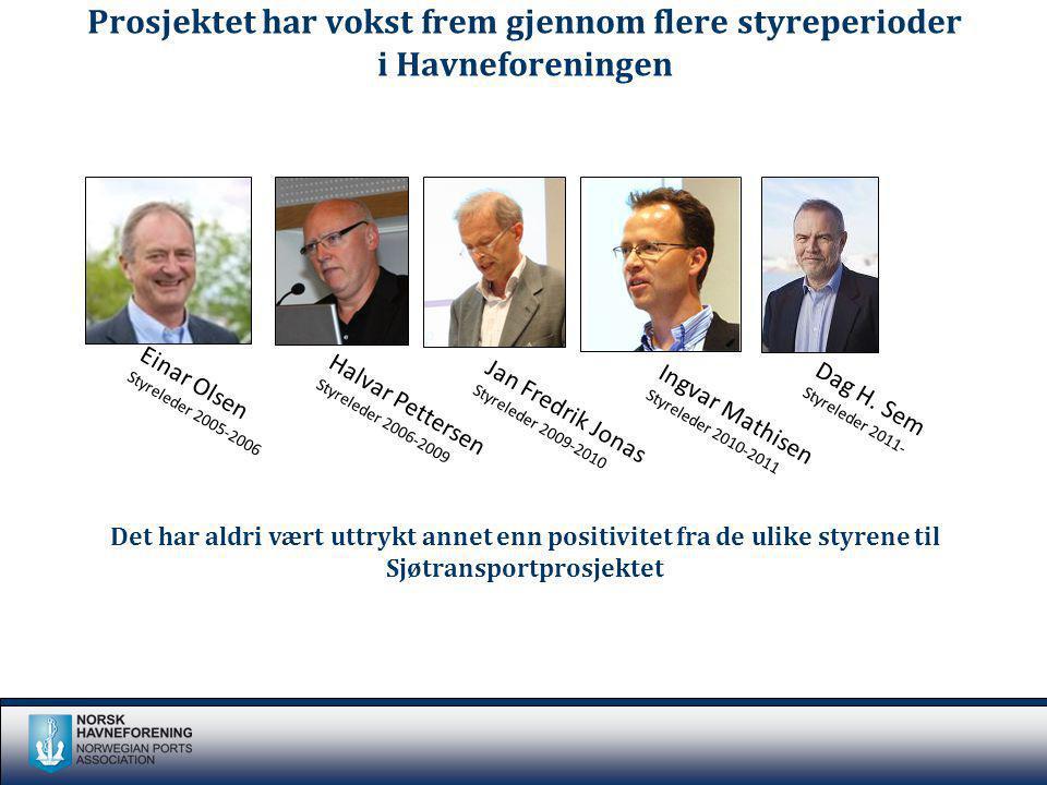 Prosjektet har vokst frem gjennom flere styreperioder i Havneforeningen Einar Olsen Styreleder 2005-2006 Halvar Pettersen Styreleder 2006-2009 Jan Fre