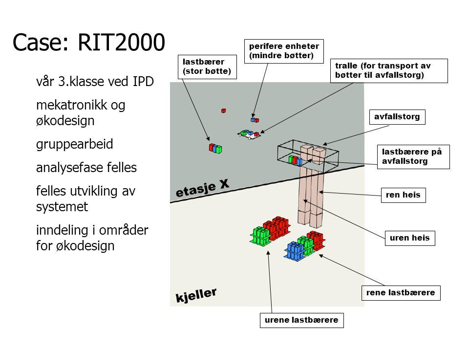 Case: RIT2000 vår 3.klasse ved IPD mekatronikk og økodesign gruppearbeid analysefase felles felles utvikling av systemet inndeling i områder for økode