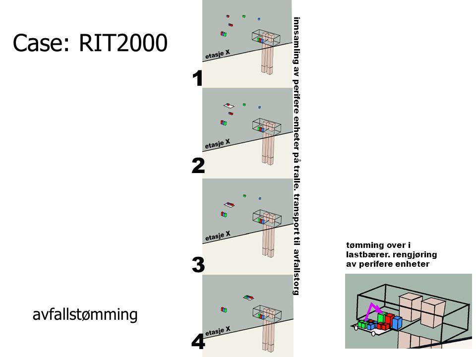 Case: RIT2000 innsamling av perifere enheter på tralle. transport til avfallstorg 1 2 3 4 tømming over i lastbærer. rengjøring av perifere enheter avf
