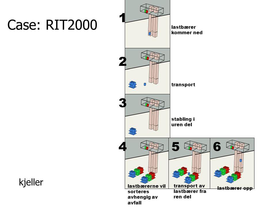 Case: RIT2000 1 2 3 456 lastbærer kommer ned transport stabling i uren del lastbærerne vil sorteres avhengig av avfall transport av lastbærer fra ren