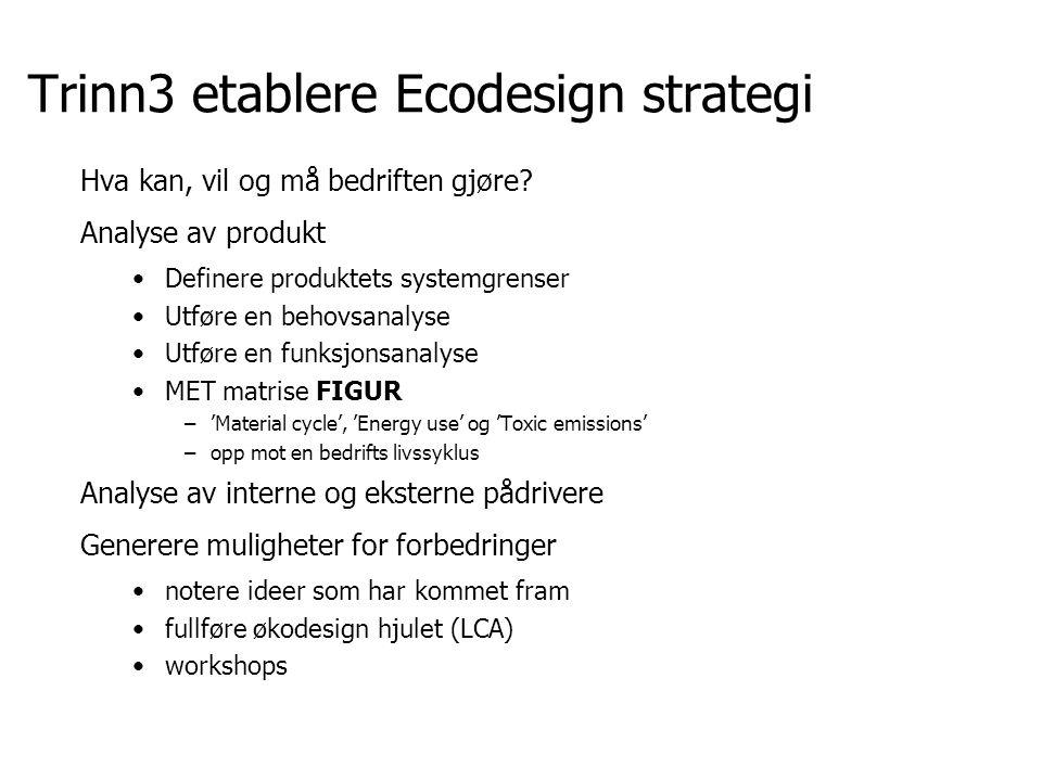 Trinn3 etablere Ecodesign strategi Hva kan, vil og må bedriften gjøre? Analyse av produkt Definere produktets systemgrenser Utføre en behovsanalyse Ut
