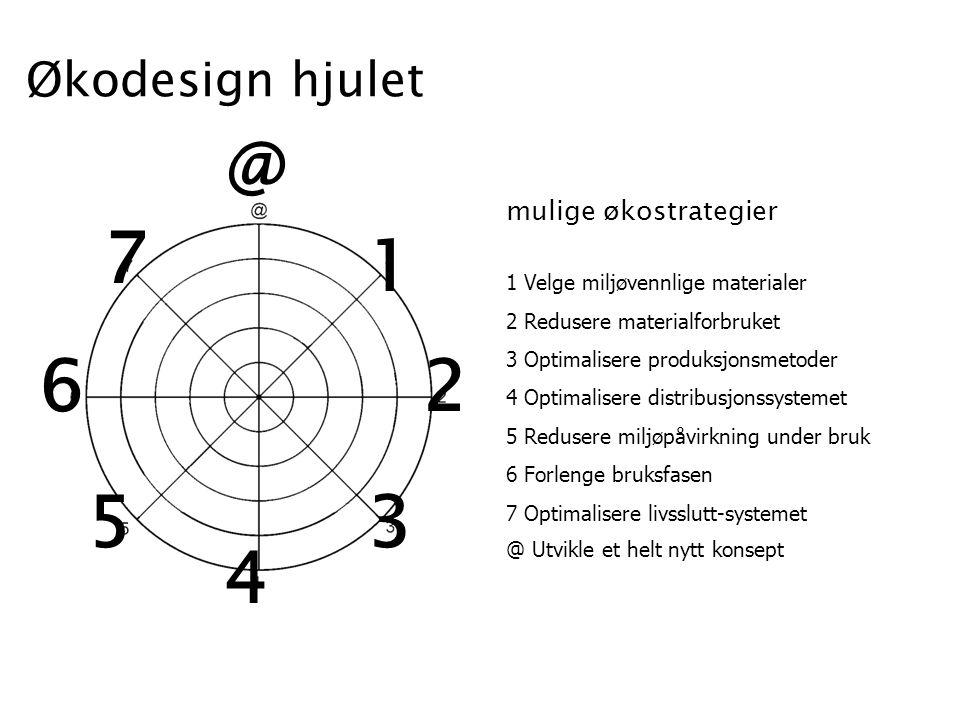 Økodesign hjulet 1 Velge miljøvennlige materialer 2 Redusere materialforbruket 3 Optimalisere produksjonsmetoder 4 Optimalisere distribusjonssystemet