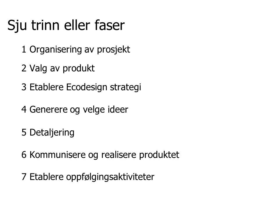 Sju trinn eller faser 1 Organisering av prosjekt 2 Valg av produkt 3 Etablere Ecodesign strategi 4 Generere og velge ideer 5 Detaljering 6 Kommunisere