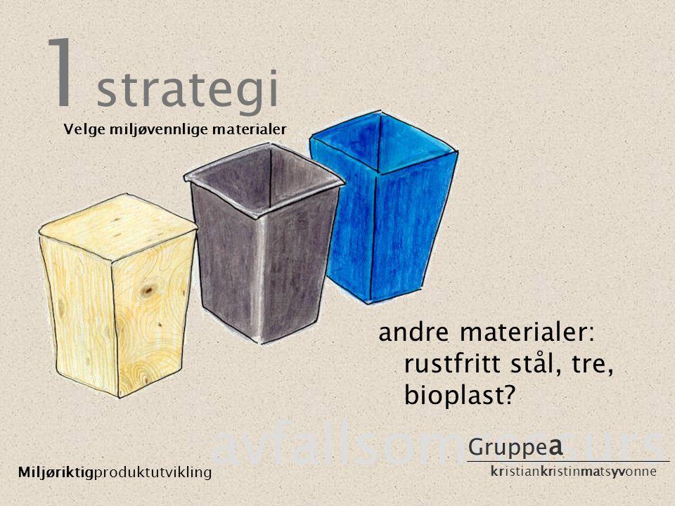 avfallsomressurs Miljøriktigproduktutvikling Gruppe a kristiankristinmatsyvonne 1 strategi andre materialer: rustfritt stål, tre, bioplast? Velge milj