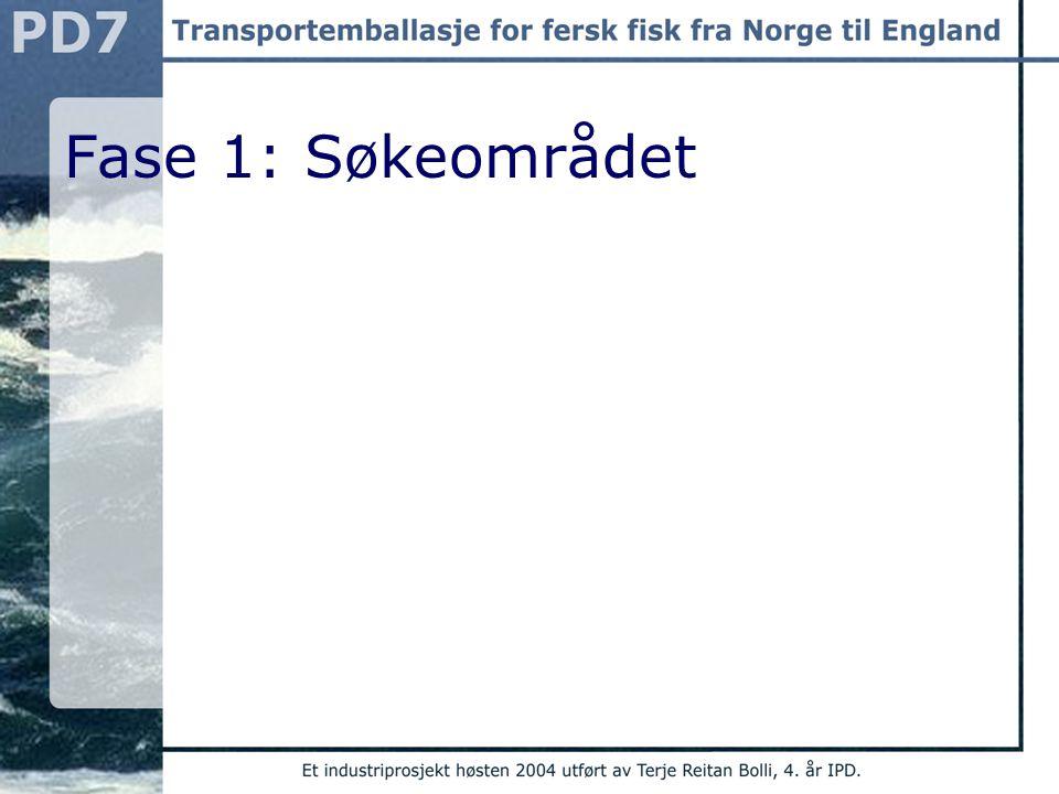 Oppgave Utforme en transportemballasje for ferske ryggstykker av torsk som skal transporteres fra Norge til kundene i England.