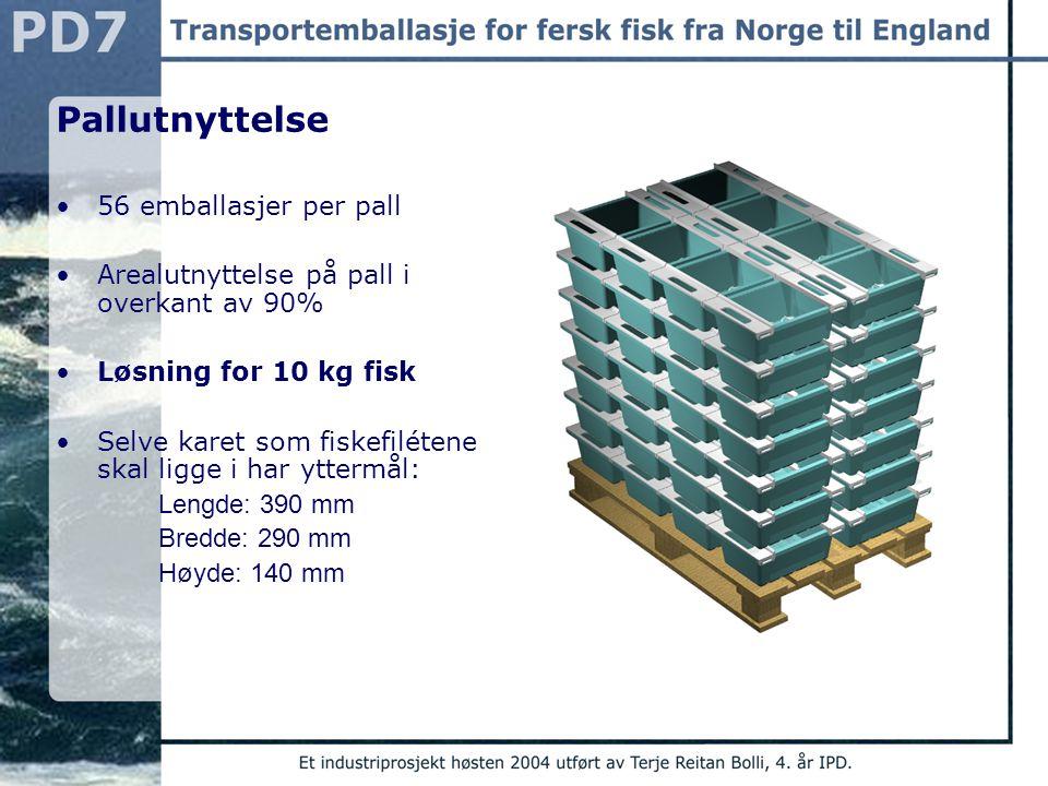 Pallutnyttelse 56 emballasjer per pall Arealutnyttelse på pall i overkant av 90% Løsning for 10 kg fisk Selve karet som fiskefilétene skal ligge i har