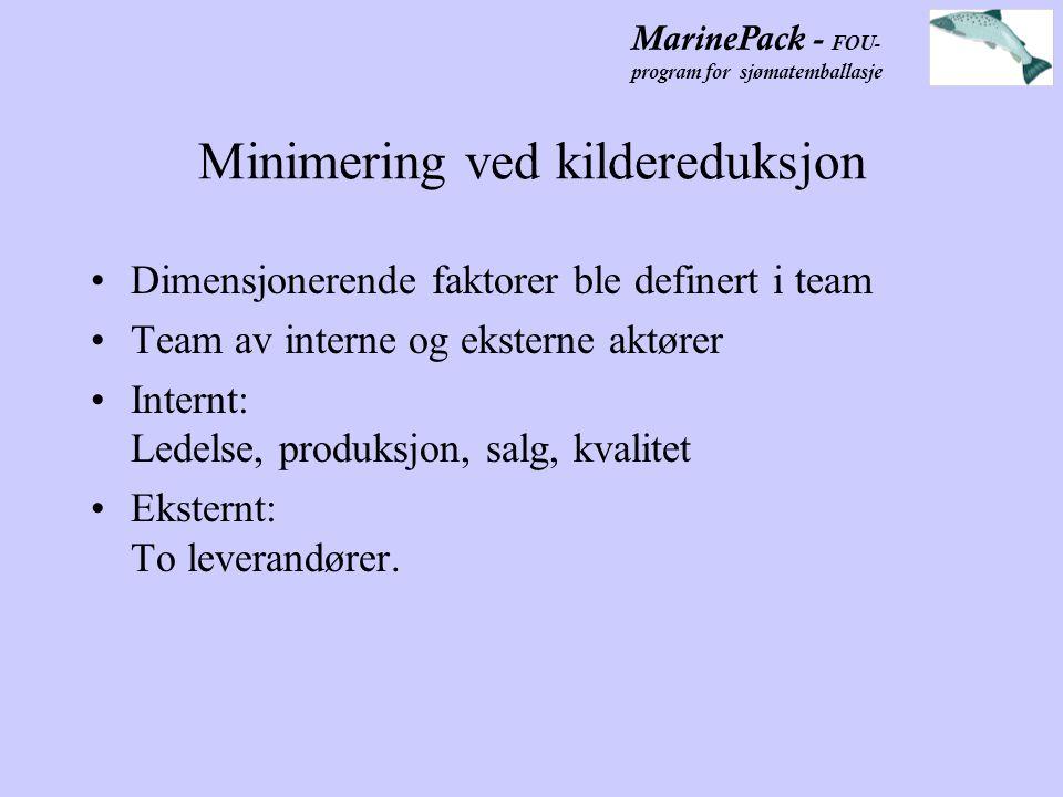 MarinePack - FOU- program for sjømatemballasje Minimering ved kildereduksjon Dimensjonerende faktorer ble definert i team Team av interne og eksterne aktører Internt: Ledelse, produksjon, salg, kvalitet Eksternt: To leverandører.