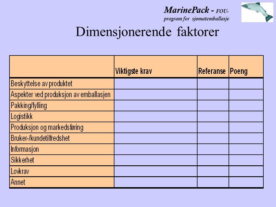 MarinePack - FOU- program for sjømatemballasje Dimensjonerende faktorer