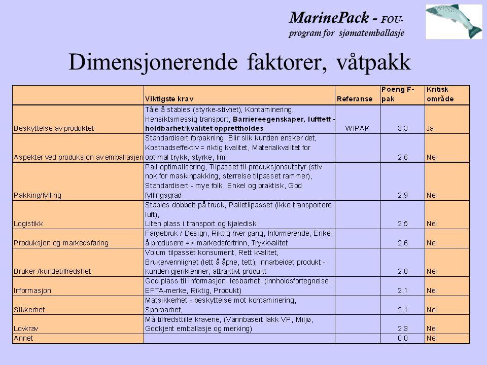 MarinePack - FOU- program for sjømatemballasje Dimensjonerende faktorer, våtpakk