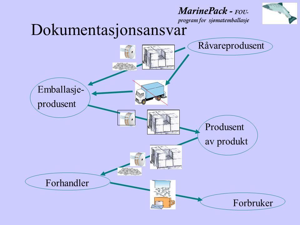 MarinePack - FOU- program for sjømatemballasje Dokumentasjonsansvar Råvareprodusent Emballasje- produsent Produsent av produkt Forhandler Forbruker